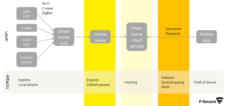 smart_home_security1
